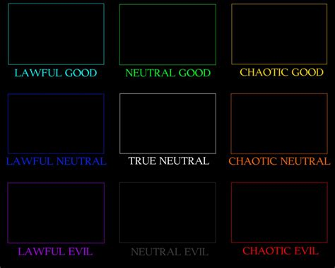 Blank Alignment Chart by DogPersonThing on DeviantArt
