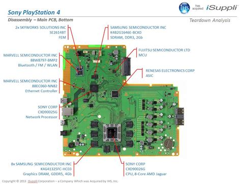 inside the playstation 4 motherboard components explained