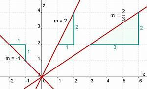 Stromzähler Richtig Ablesen Und Berechnen : geradensteigung mathe artikel ~ Themetempest.com Abrechnung