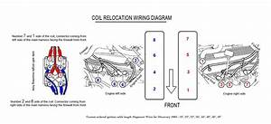 Coil Pack Relocation Project - Land Rover Forums