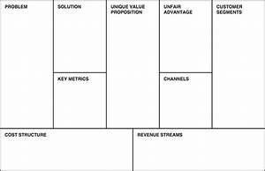 lean change canvas With lean canvas template pdf