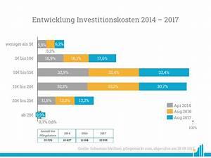 Tagessatz Berechnen : analyse der investitionskosten von pflegeheimen ~ Themetempest.com Abrechnung