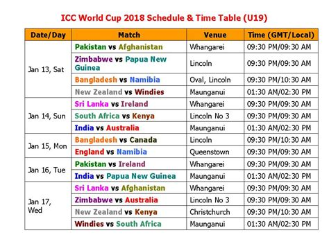 Icc World Cup 2018 Schedule & Time Table (u19 Canva Design Flowchart To Code Java Program Kasir C++ Struktur Matlab Flow Cytometry Colors Chart In Circle 1888 Quick Creator