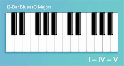Chords Chord Progression Blues Progressions Bar Jam