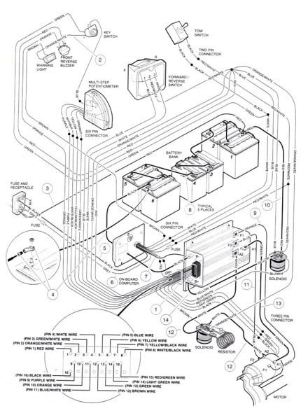 ruff and tuff golf cart wiring diagram