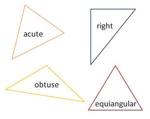 worksheets on quadrilaterals trigonometry why study triangles keeping math simple