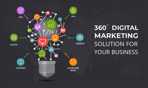 best marketing best digital marketing company in bangalore