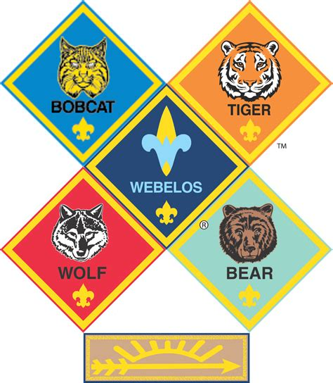 How to earn Scouting awards!   Great Alaska Council   610