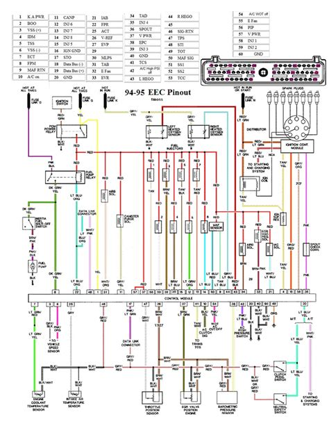 96 Ford F 350 Keyles Entry Wiring Diagram by 94 95 Mustang Eec Wiring Diagram Pinout