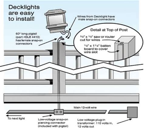 inexpensive area bright ideas for deck lights how to