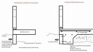 Convert Pier And Beam To Slab Foundation