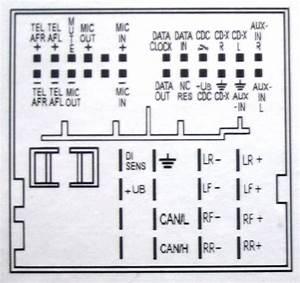 Bmw E90 Quadlock Pinout