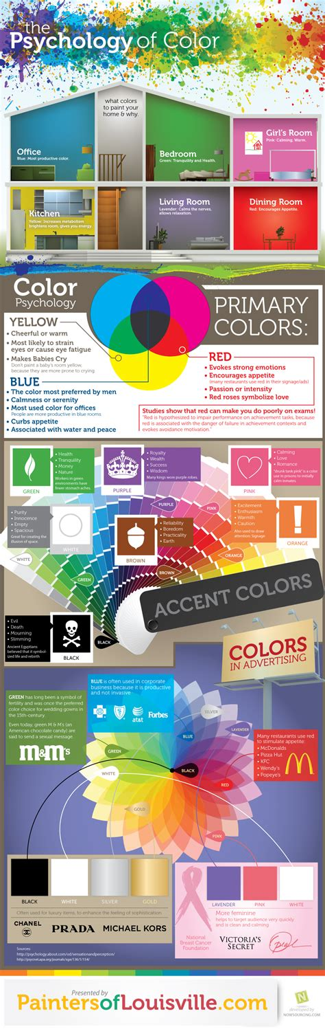 room colour psychology the psychology of colors daily infographic