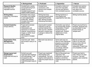 Pbworks training rubrics for History rubric template
