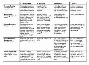 Pbworks training rubrics for History rubric template