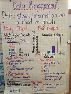 Mrs  Addison  Graph Anchor Chart