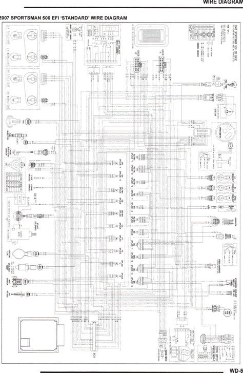 diagram   wiring outlander service manual spyder rt
