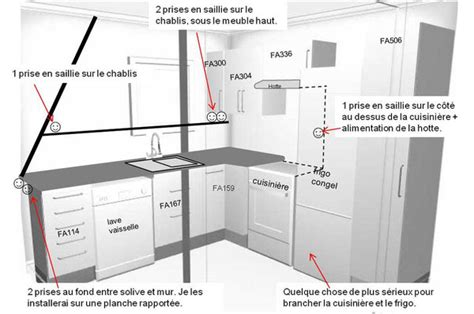 hauteur plan de travail cuisine attrayant norme hauteur plan de travail cuisine 5 de