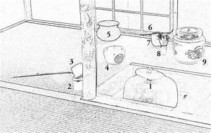 Utensils For A Japanese Tea Ceremony