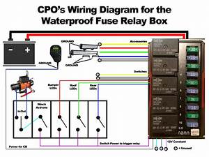 Waterproof Fuse Relay Box Review And Install