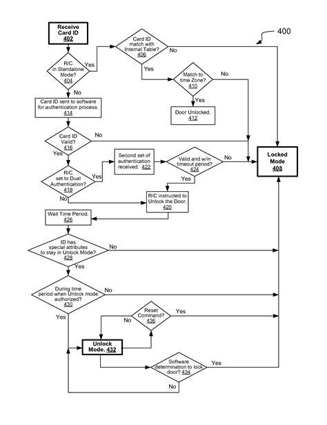 Hid Prox Reader Wiring Diagram Free