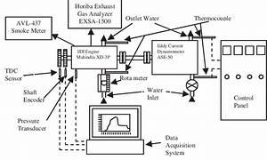 Mahindra Engine Diagram