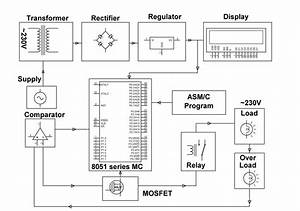 Component Ultra Fast Acting Electronic Circuit Breaker