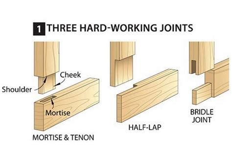 wood joint designs android apk