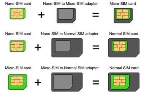 sim card adapter nano micro standard  isyfix