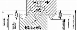Gewindetiefe Berechnen : metrisches feingewinde tabelle zur bestimmung der gewindeabmessung ~ Themetempest.com Abrechnung