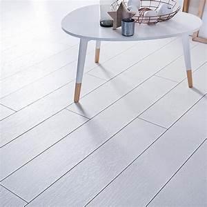 Kit Survitrage Castorama : plexiglas blanc castorama top fly table cuisine angers ~ Premium-room.com Idées de Décoration
