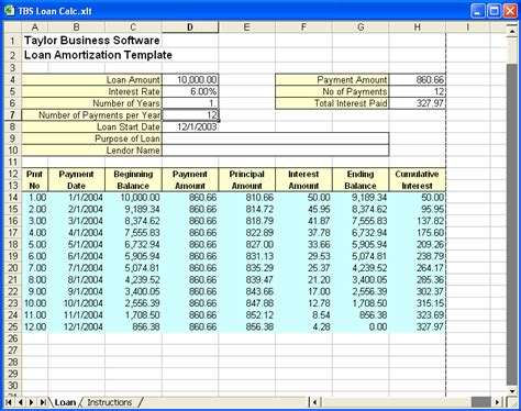 mortgage amortization table excel excel loan amortization template download ms excel