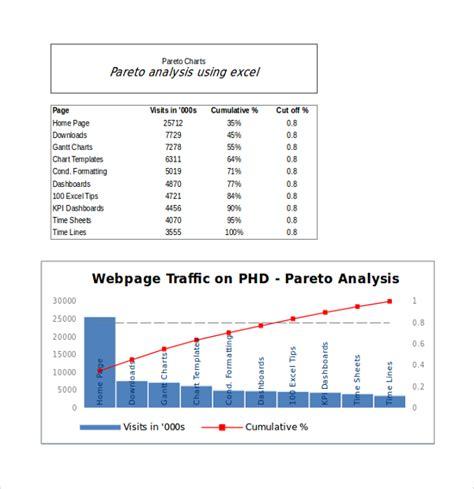 pareto chart template 8 pareto chart templates free sle exle format free premium templates