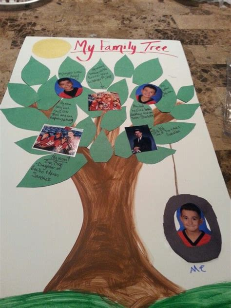 family tree project this project wil help the students 194 | 9a4817f662a45b59b4b0982c906b1507