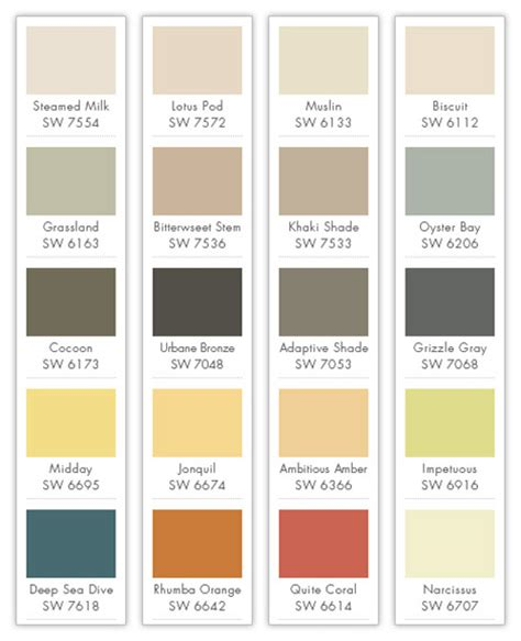 best color to paint kitchen what is the best color to paint kitchen cabinets design