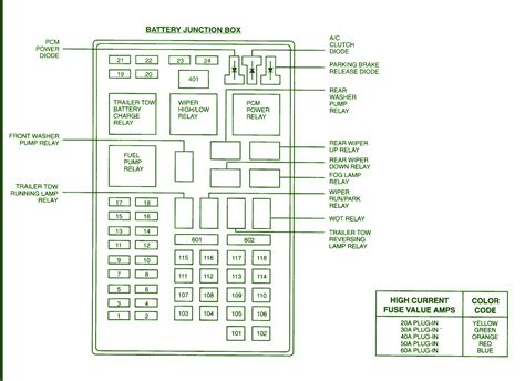 2002 Lincoln Navigator Fuse Box Diagram by 2002 Ford Expedition Battery Fuse Box Diagram Schematic