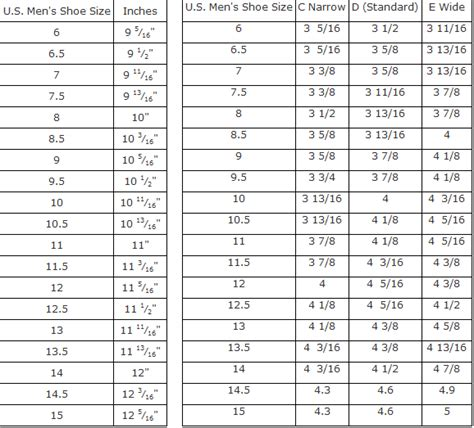 golf shoe fitting sizing guide golf headquarters