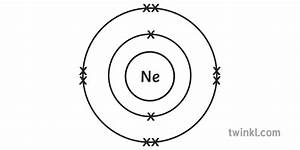 Electron Configuration Neon Science Chemistry Atomic