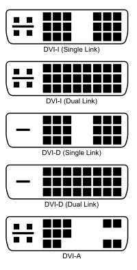 Dvi The Digital Video Quality Any