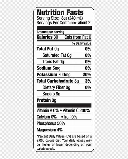 Nutrition Facts Label Hershey Company Bar Clip