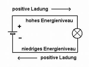 Elektrisches Potential Berechnen : elektrisches potenzial der ~ Themetempest.com Abrechnung