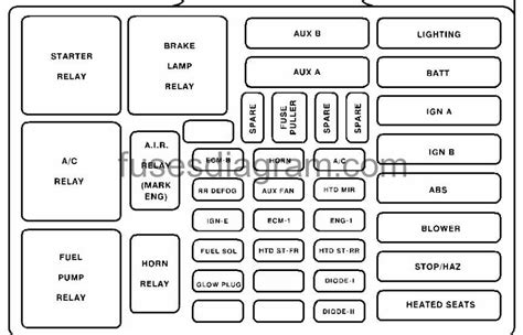 1992 Chevy Suburban Fuse Box Diagram by Fuse Box Chevrolet Suburban 1992 1999