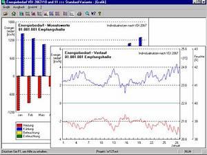 Energiebilanz Berechnen : simulationsberechnungen ~ Themetempest.com Abrechnung