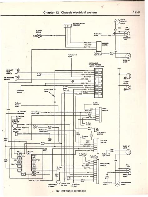 1978 Ford Bronco Turn Signal Wiring Diagram by Diagram For Ignition Switch Wiring Ford Truck