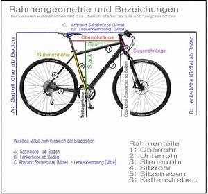 Stromzähler Richtig Ablesen Und Berechnen : rahmenh he tabelle berechnungsmethode schrittl nge trekkingrad rennrad mountainbike ~ Themetempest.com Abrechnung