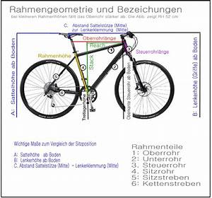 Mtb übersetzung Berechnen : rahmenh he tabelle berechnungsmethode schrittl nge trekkingrad rennrad mountainbike ~ Themetempest.com Abrechnung