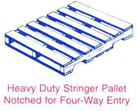 wood pallets pallet recycling  scrap pallet removal