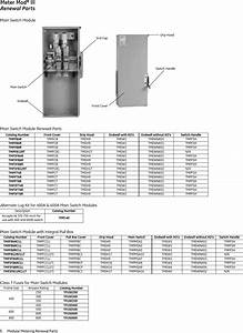 Det388a Modular Metering Renewal Parts 1000350419 Catalog