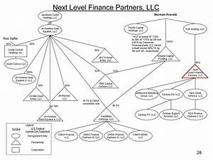 Credit Control Holdings Inc Jh Met Asset Entity Llc 50