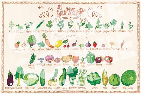 aubergine cuisine calendrier de fruits et légumes de saison juillet basilic et potiron
